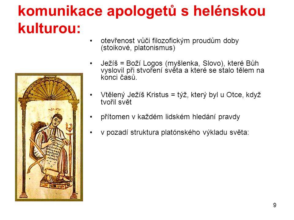 komunikace apologetů s helénskou kulturou: