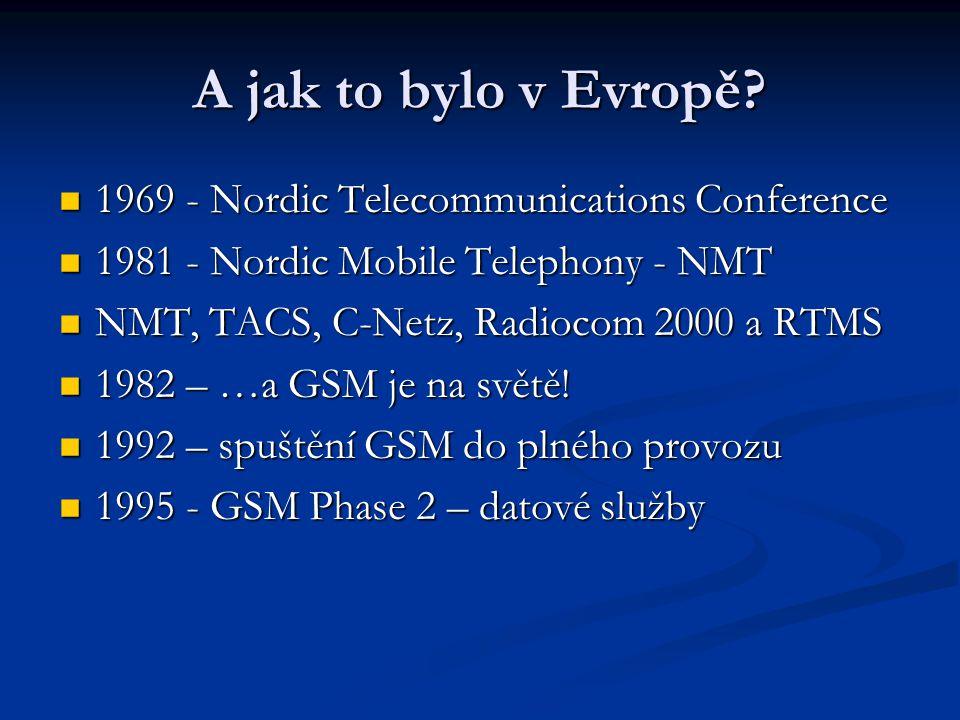 A jak to bylo v Evropě 1969 - Nordic Telecommunications Conference