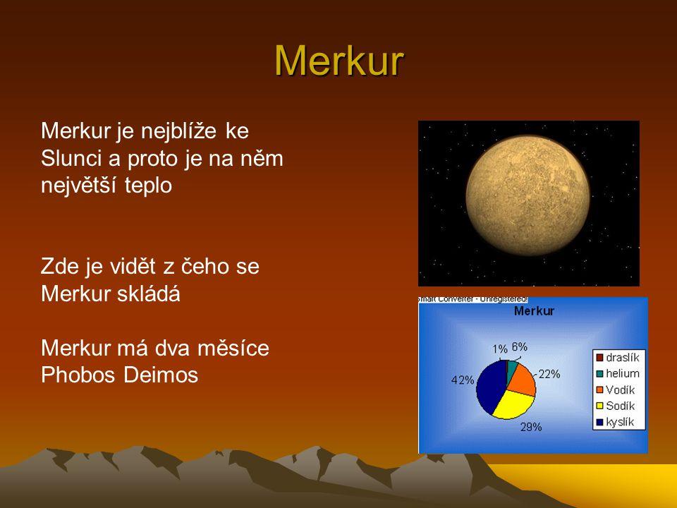 Merkur Merkur je nejblíže ke Slunci a proto je na něm největší teplo