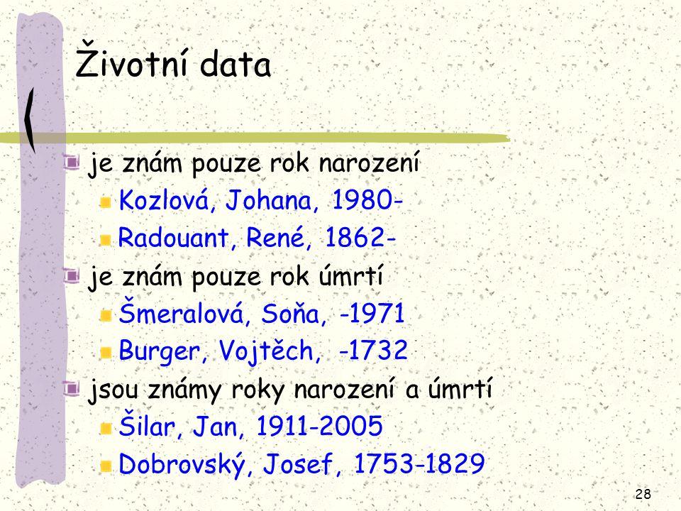 Životní data je znám pouze rok narození Kozlová, Johana, 1980-