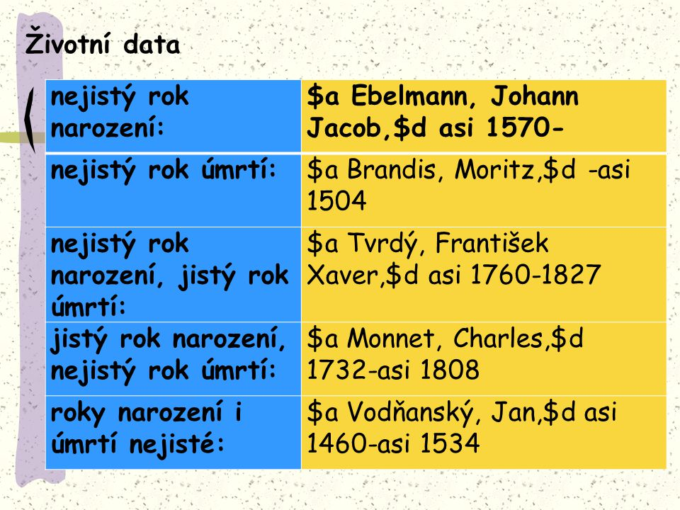 Životní data nejistý rok narození: $a Ebelmann, Johann Jacob,$d asi 1570- nejistý rok úmrtí: $a Brandis, Moritz,$d -asi 1504.