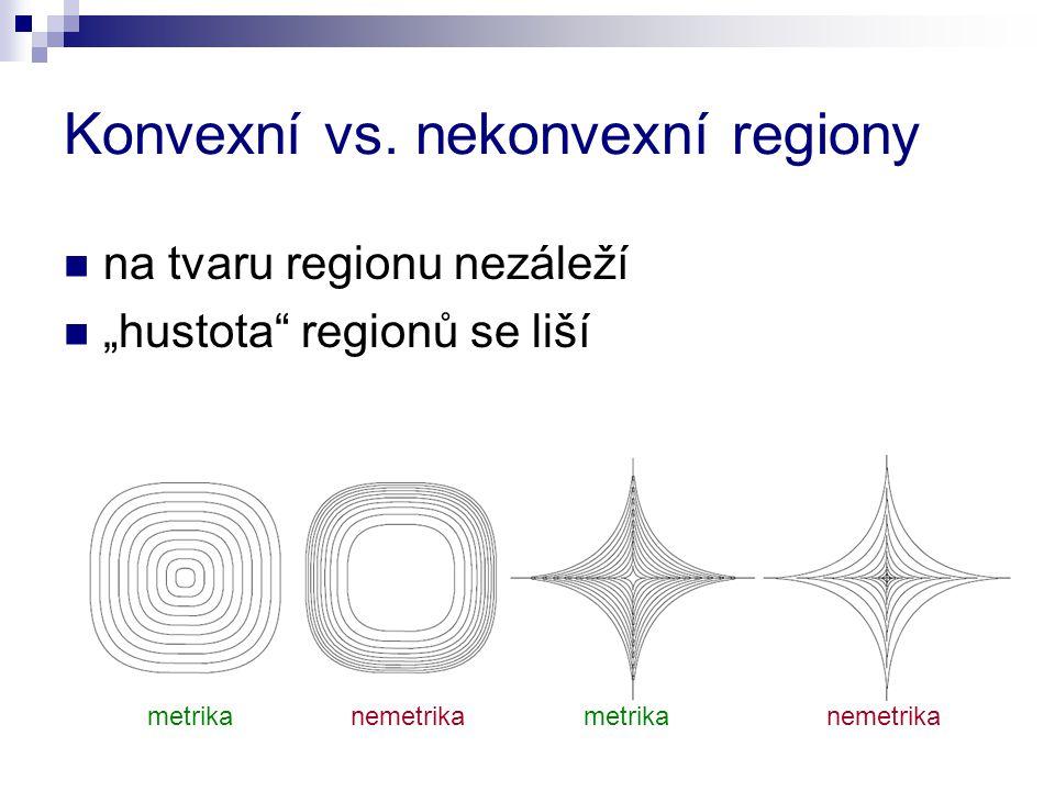 Konvexní vs. nekonvexní regiony