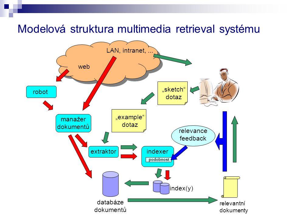 Modelová struktura multimedia retrieval systému