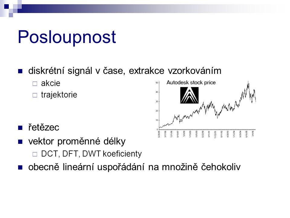 Posloupnost diskrétní signál v čase, extrakce vzorkováním řetězec