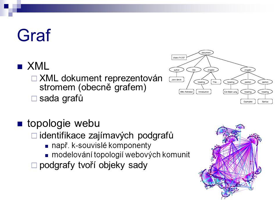 Graf XML topologie webu