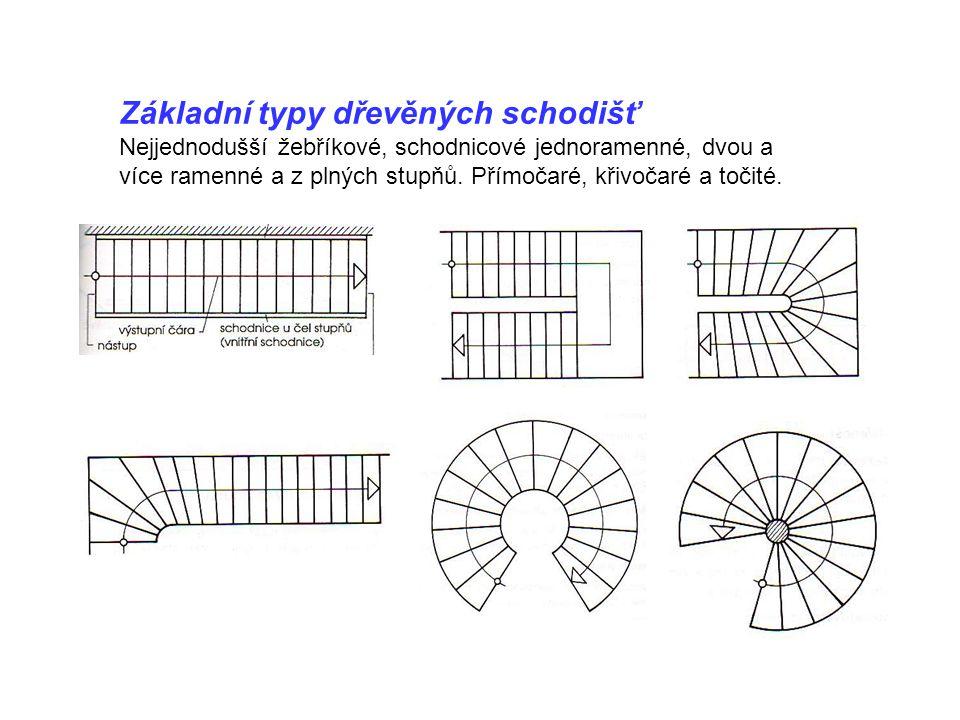 Základní typy dřevěných schodišť