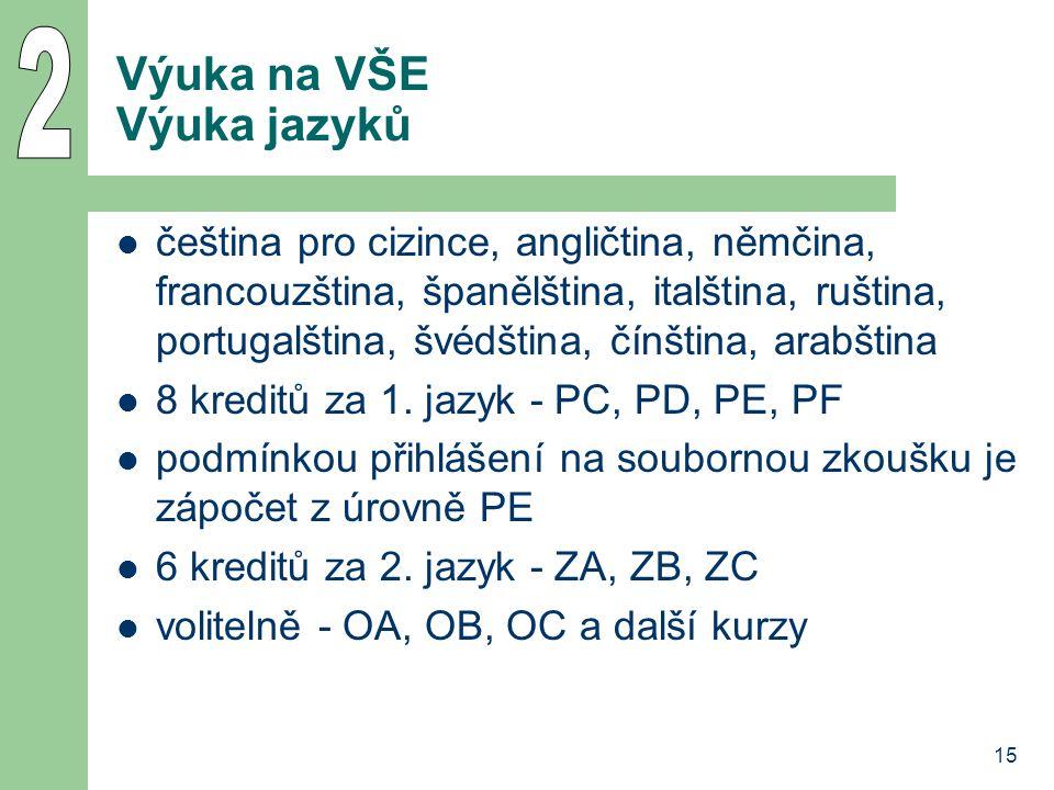 Výuka na VŠE Výuka jazyků