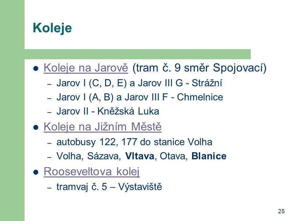 Koleje Koleje na Jarově (tram č. 9 směr Spojovací)