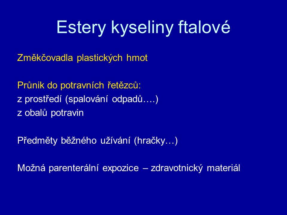 Estery kyseliny ftalové