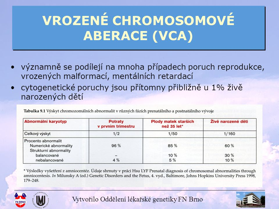 VROZENÉ CHROMOSOMOVÉ ABERACE (VCA)
