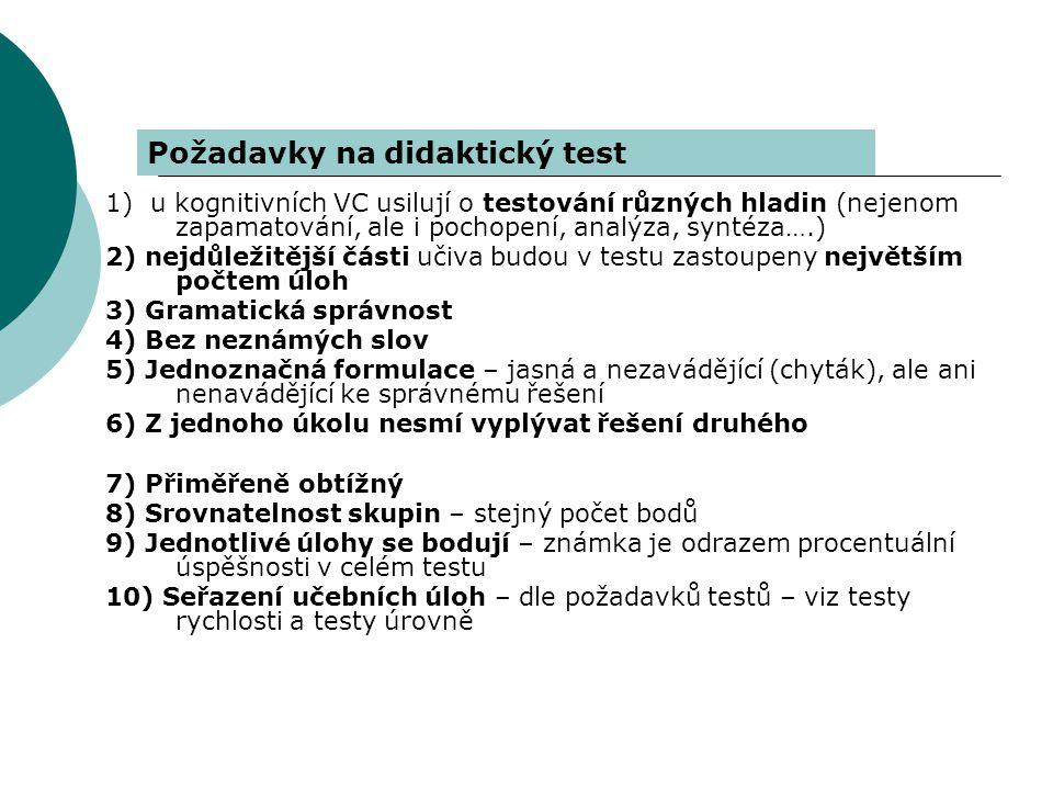 Požadavky na didaktický test