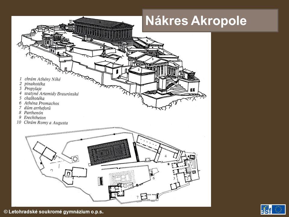 Nákres Akropole Athénská Akropolis