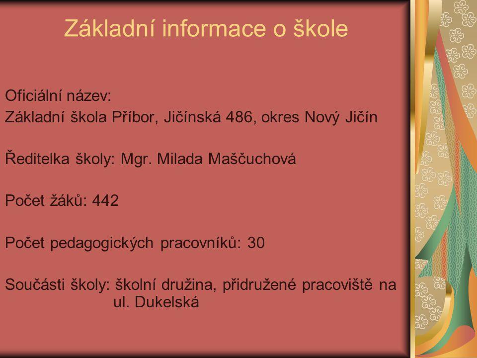 Základní informace o škole