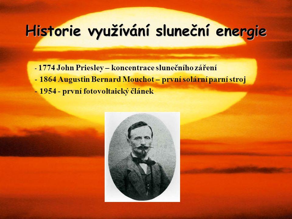 Historie využívání sluneční energie