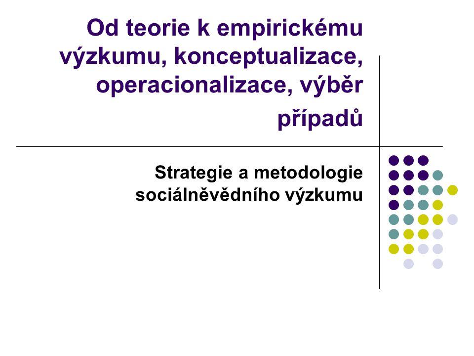 Strategie a metodologie sociálněvědního výzkumu