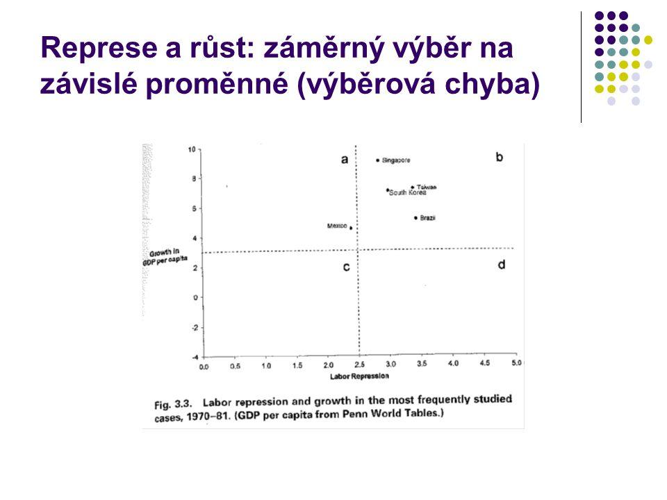 Represe a růst: záměrný výběr na závislé proměnné (výběrová chyba)