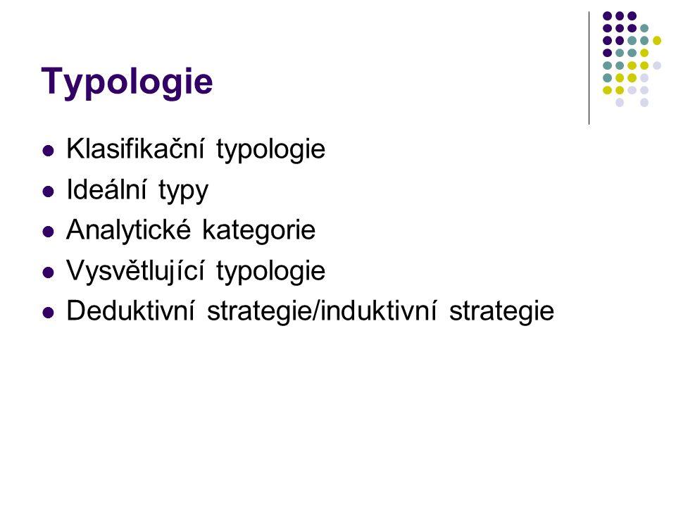 Typologie Klasifikační typologie Ideální typy Analytické kategorie