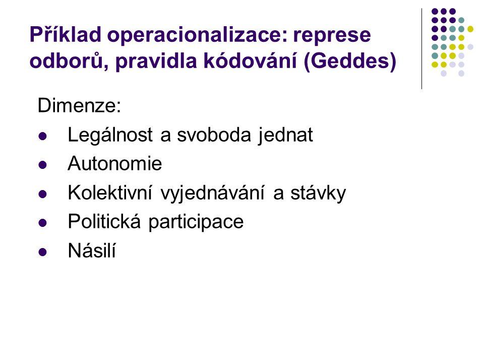Příklad operacionalizace: represe odborů, pravidla kódování (Geddes)