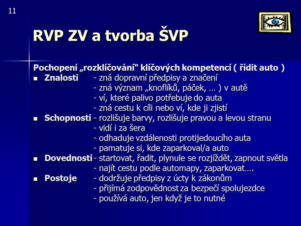 """11 RVP ZV a tvorba ŠVP. Pochopení """"rozklíčování klíčových kompetencí ( řídit auto ) Znalosti - zná dopravní předpisy a značení."""