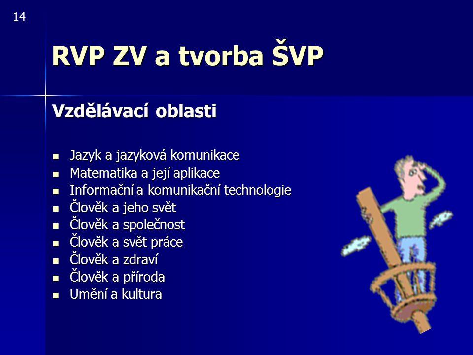 RVP ZV a tvorba ŠVP Vzdělávací oblasti Jazyk a jazyková komunikace