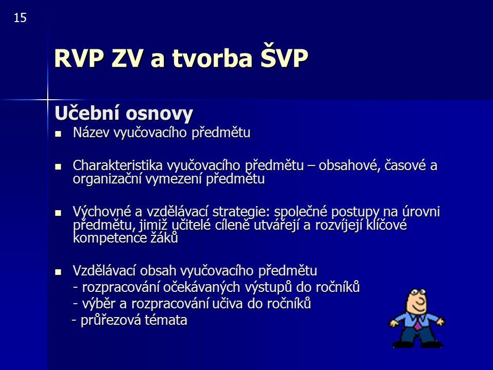 RVP ZV a tvorba ŠVP Učební osnovy Název vyučovacího předmětu