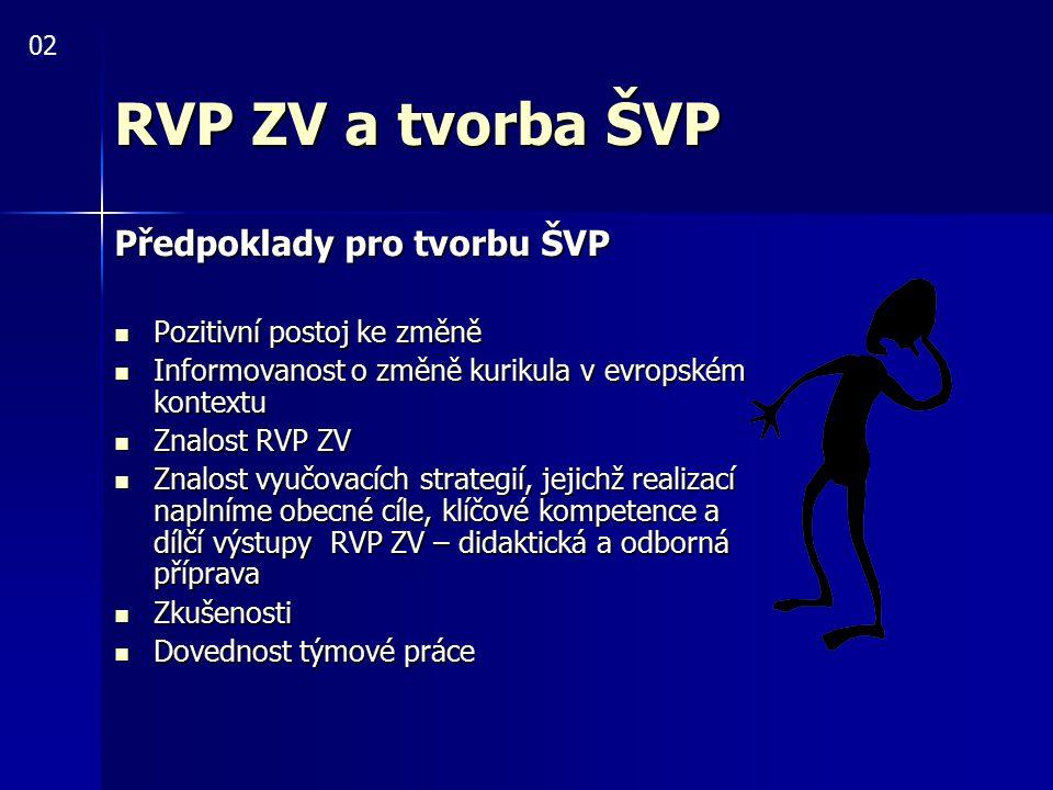 RVP ZV a tvorba ŠVP Předpoklady pro tvorbu ŠVP