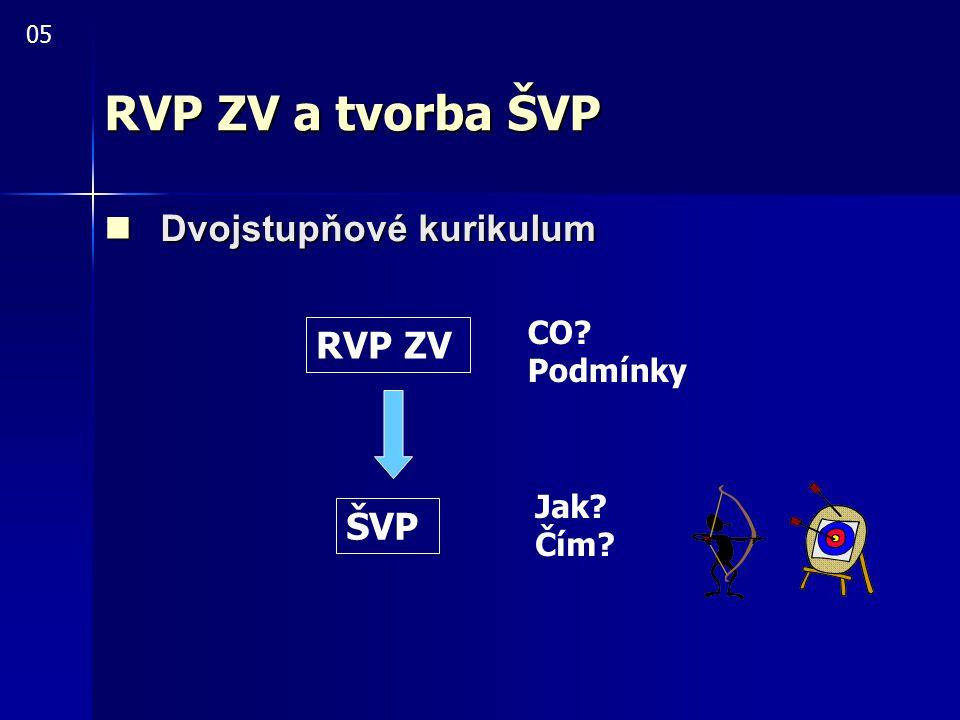 RVP ZV a tvorba ŠVP Dvojstupňové kurikulum RVP ZV ŠVP CO Podmínky