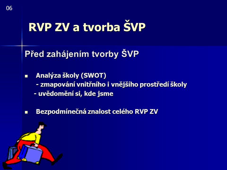 RVP ZV a tvorba ŠVP Před zahájením tvorby ŠVP Analýza školy (SWOT)