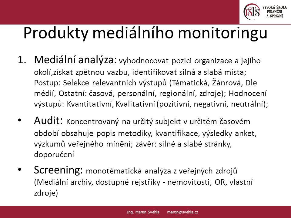 Produkty mediálního monitoringu