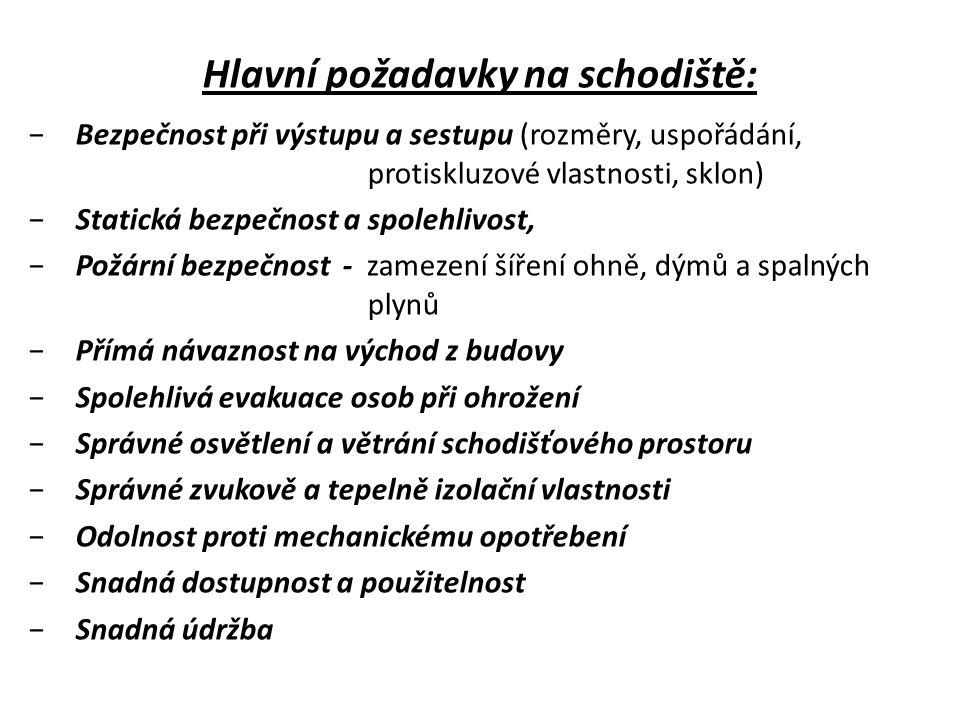 Hlavní požadavky na schodiště: