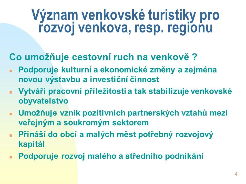 Význam venkovské turistiky pro rozvoj venkova, resp. regionu