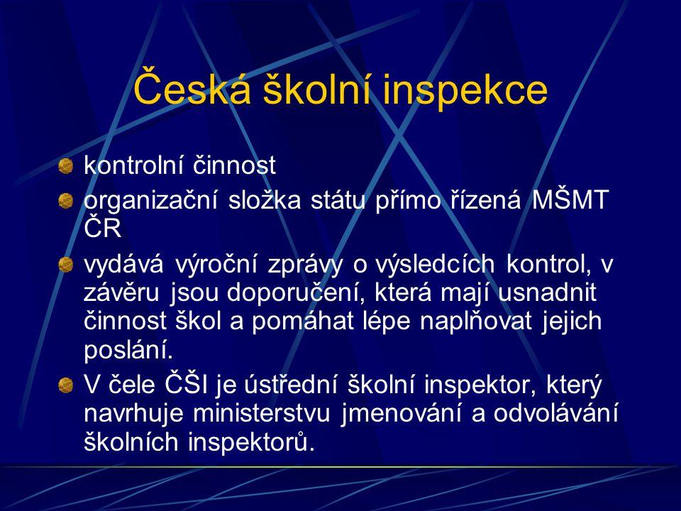 Česká školní inspekce kontrolní činnost