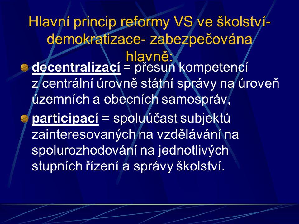 Hlavní princip reformy VS ve školství- demokratizace- zabezpečována hlavně: