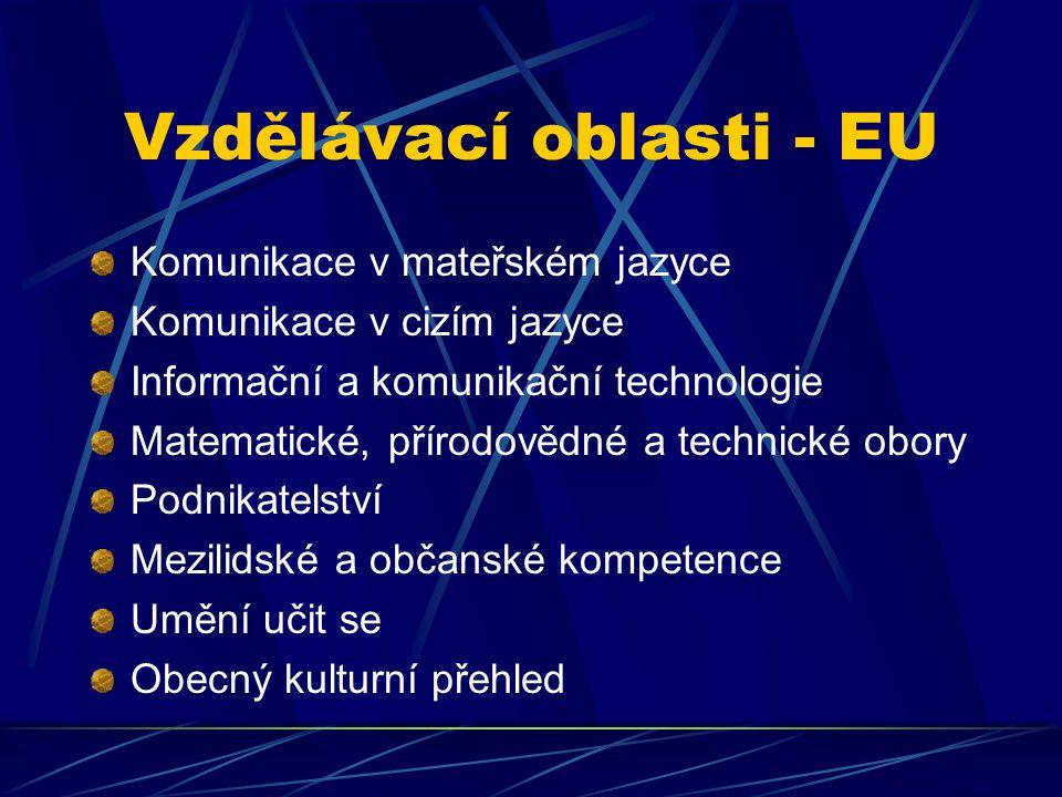 Vzdělávací oblasti - EU