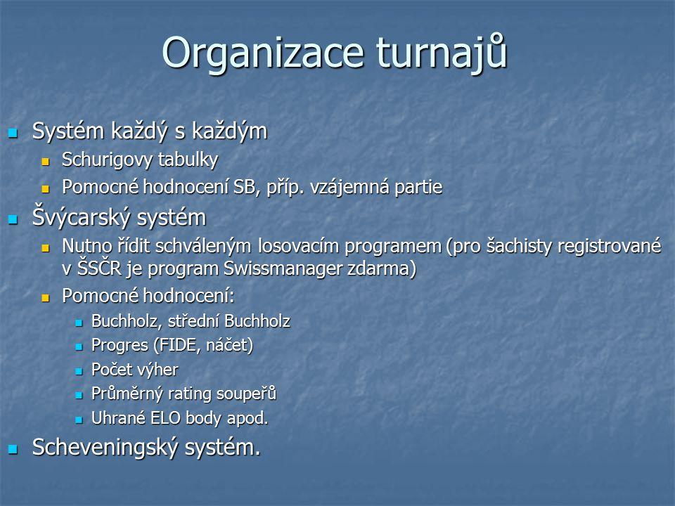 Organizace turnajů Systém každý s každým Švýcarský systém