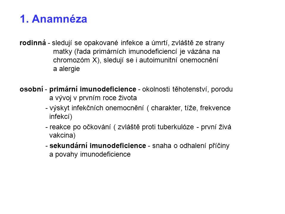 1. Anamnéza