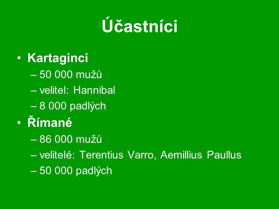 Účastníci Kartaginci Římané 50 000 mužů velitel: Hannibal