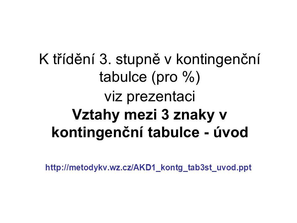 K třídění 3. stupně v kontingenční tabulce (pro %) viz prezentaci Vztahy mezi 3 znaky v kontingenční tabulce - úvod
