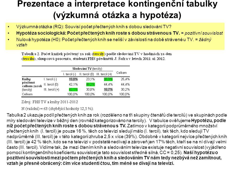 Prezentace a interpretace kontingenční tabulky (výzkumná otázka a hypotéza)