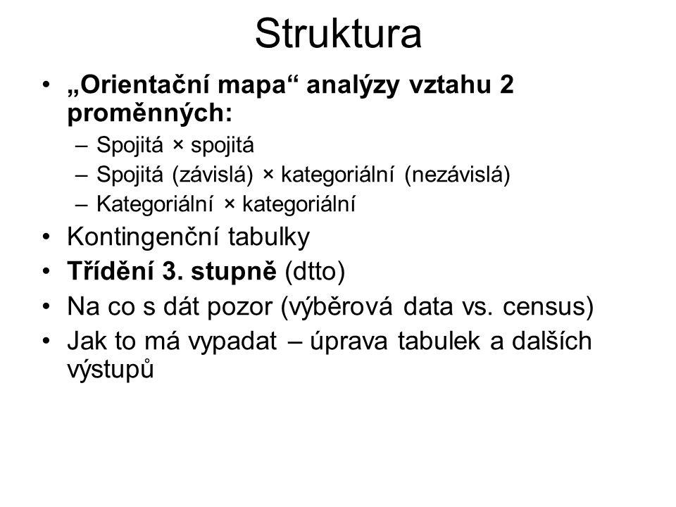 """Struktura """"Orientační mapa analýzy vztahu 2 proměnných:"""