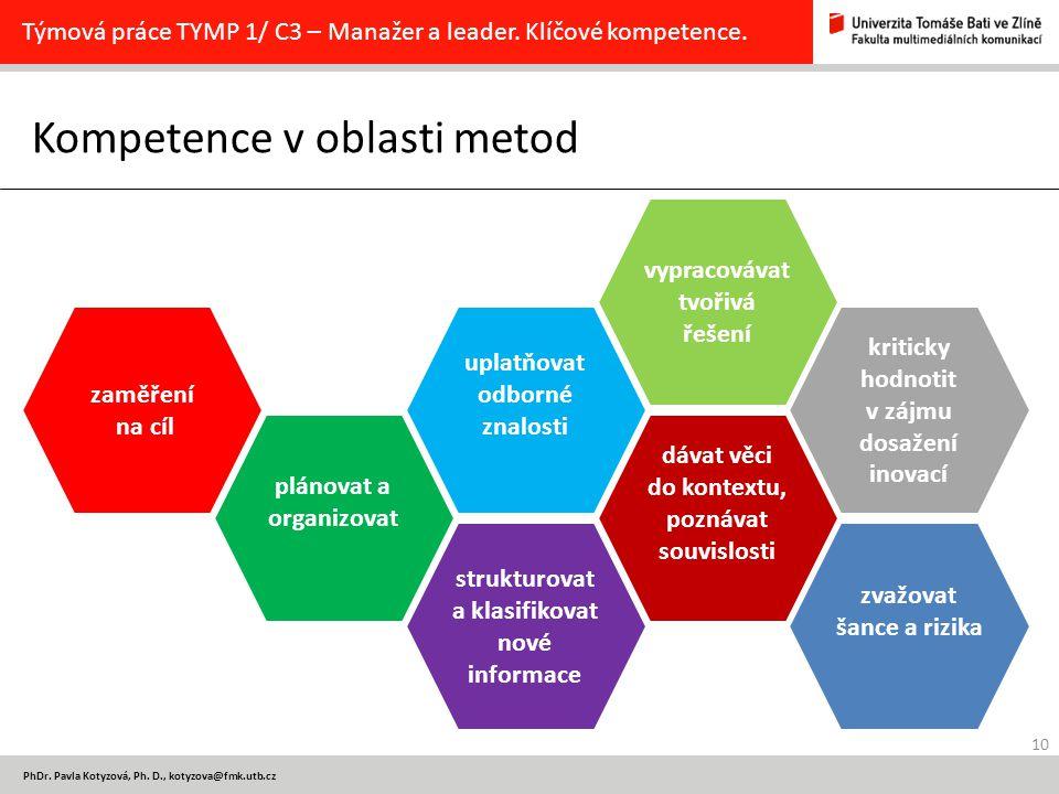 Kompetence v oblasti metod