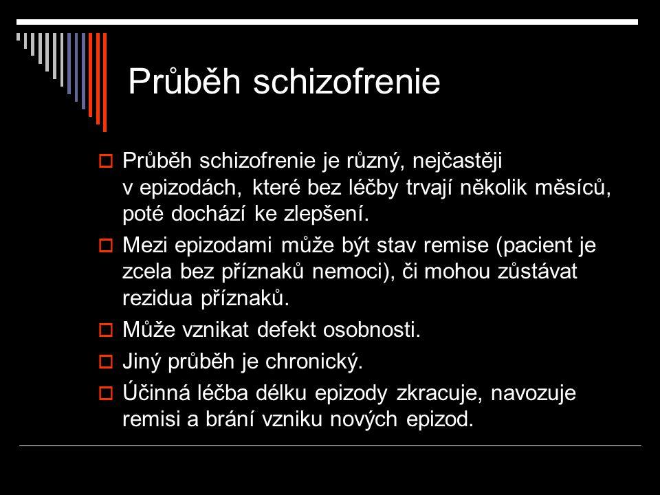 Průběh schizofrenie Průběh schizofrenie je různý, nejčastěji v epizodách, které bez léčby trvají několik měsíců, poté dochází ke zlepšení.
