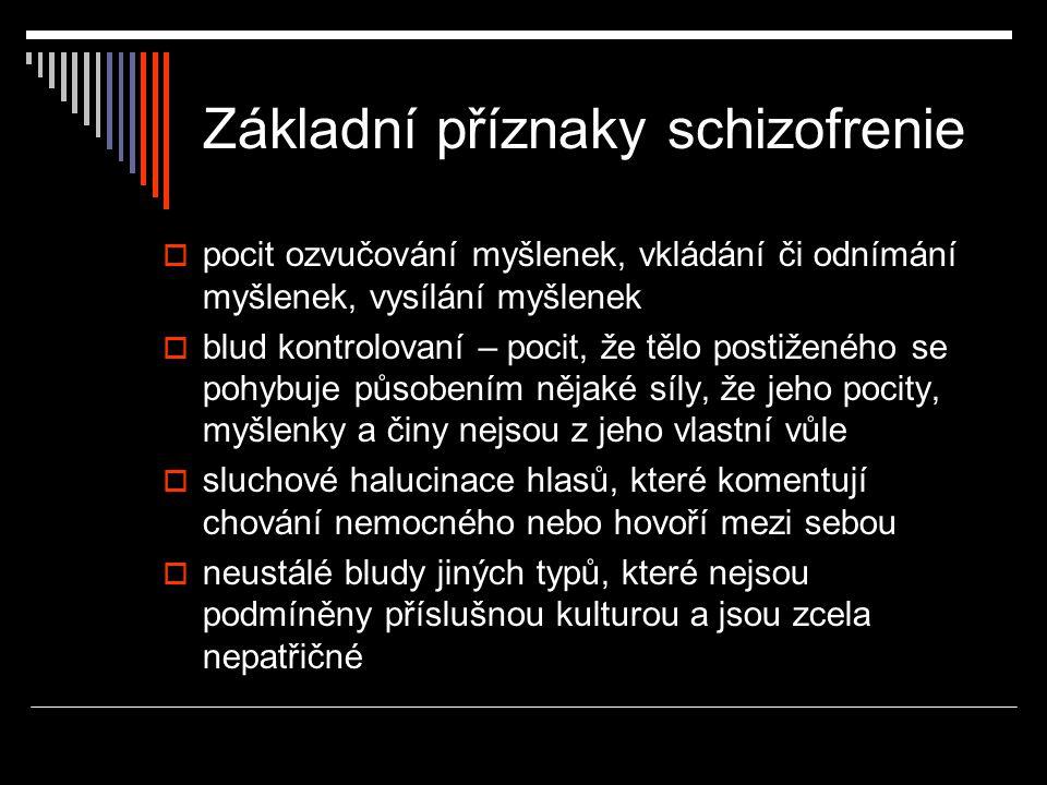 Základní příznaky schizofrenie