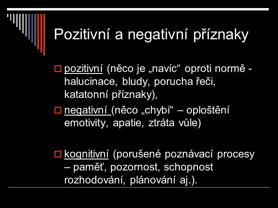 Pozitivní a negativní příznaky