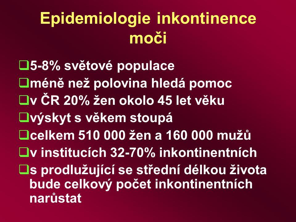 Epidemiologie inkontinence moči