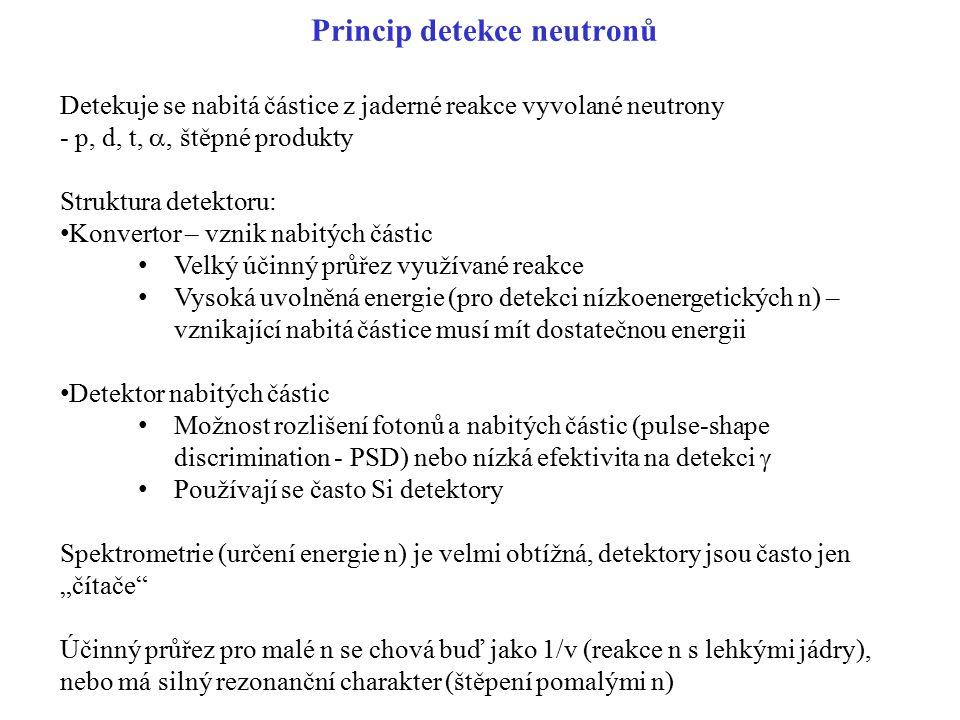 Princip detekce neutronů