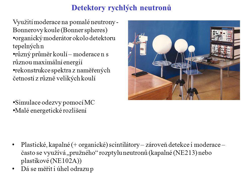 Detektory rychlých neutronů
