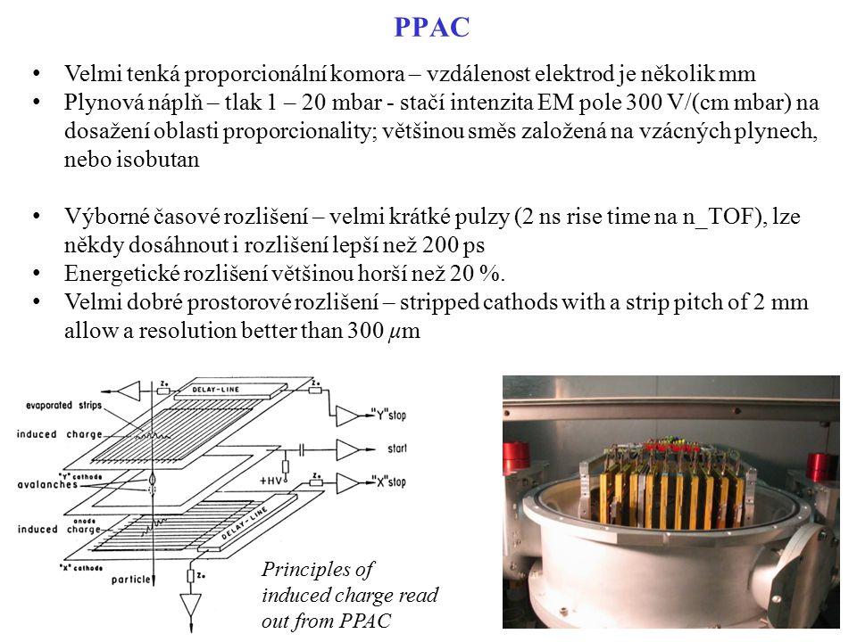 PPAC Velmi tenká proporcionální komora – vzdálenost elektrod je několik mm.
