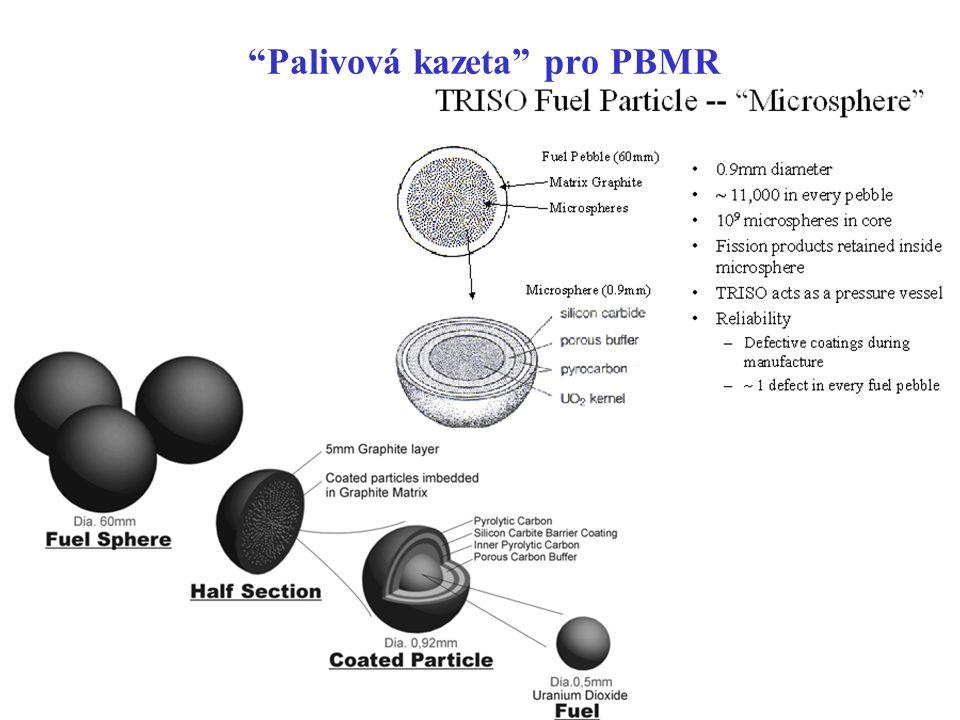 Palivová kazeta pro PBMR
