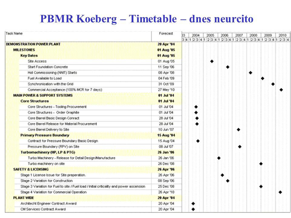 PBMR Koeberg – Timetable – dnes neurcito